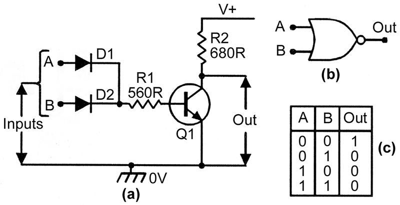 figure 1 a simple logic circuit