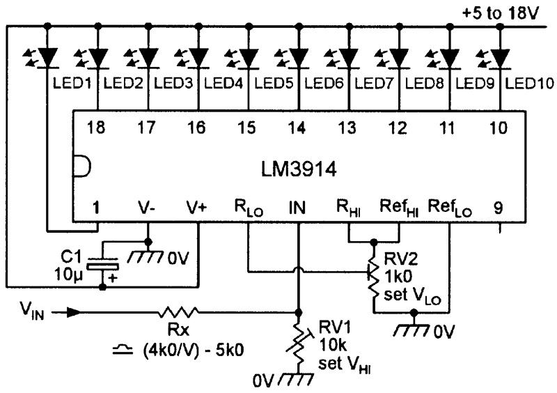 dot bar rx voltmeter