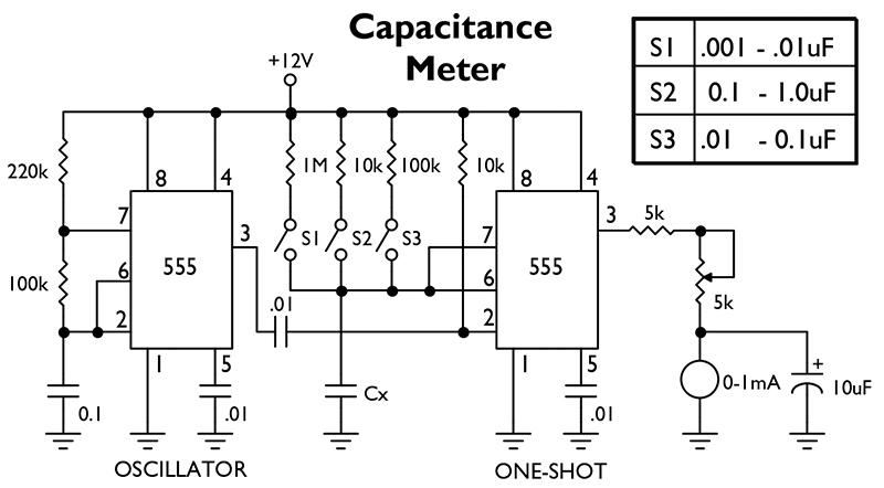 simple capacitance meter