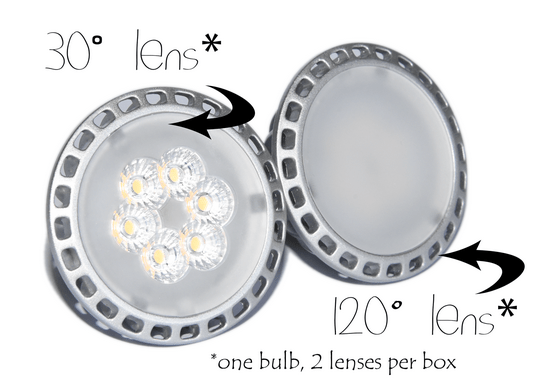 Nuvelux 6W MR16 LED bulb lenses