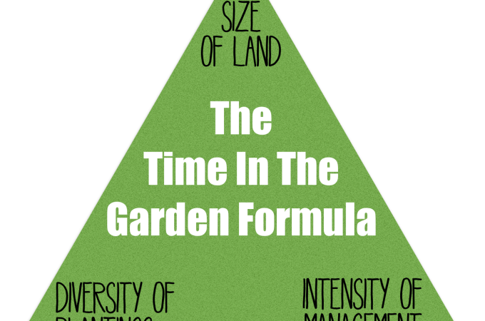 The Time In The Garden Formula