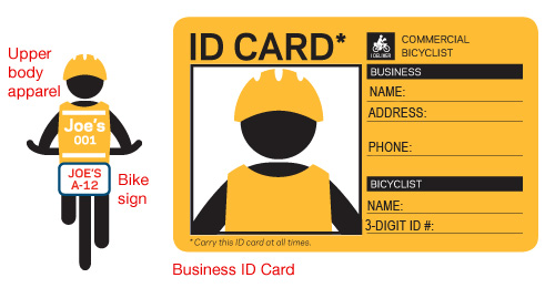 NYC DOT - Bicyclists - Commercial Bicycling - bus pass template