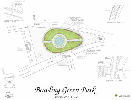 Bowling Green Park Layout Maps and Monuments Pinterest - hospital organizational chart