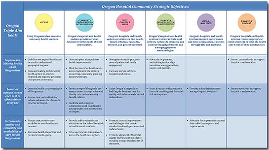 Strategic Plan - Resume Template Ideas - strategic plan