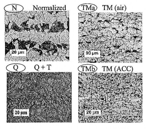 Figure 2 Microstructure of conventional normalised steel compared to TMCP , TMCP+ACC and Q+T steel