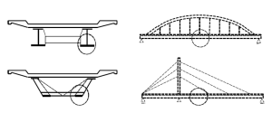 Figure 2: Common applications of LP-plates