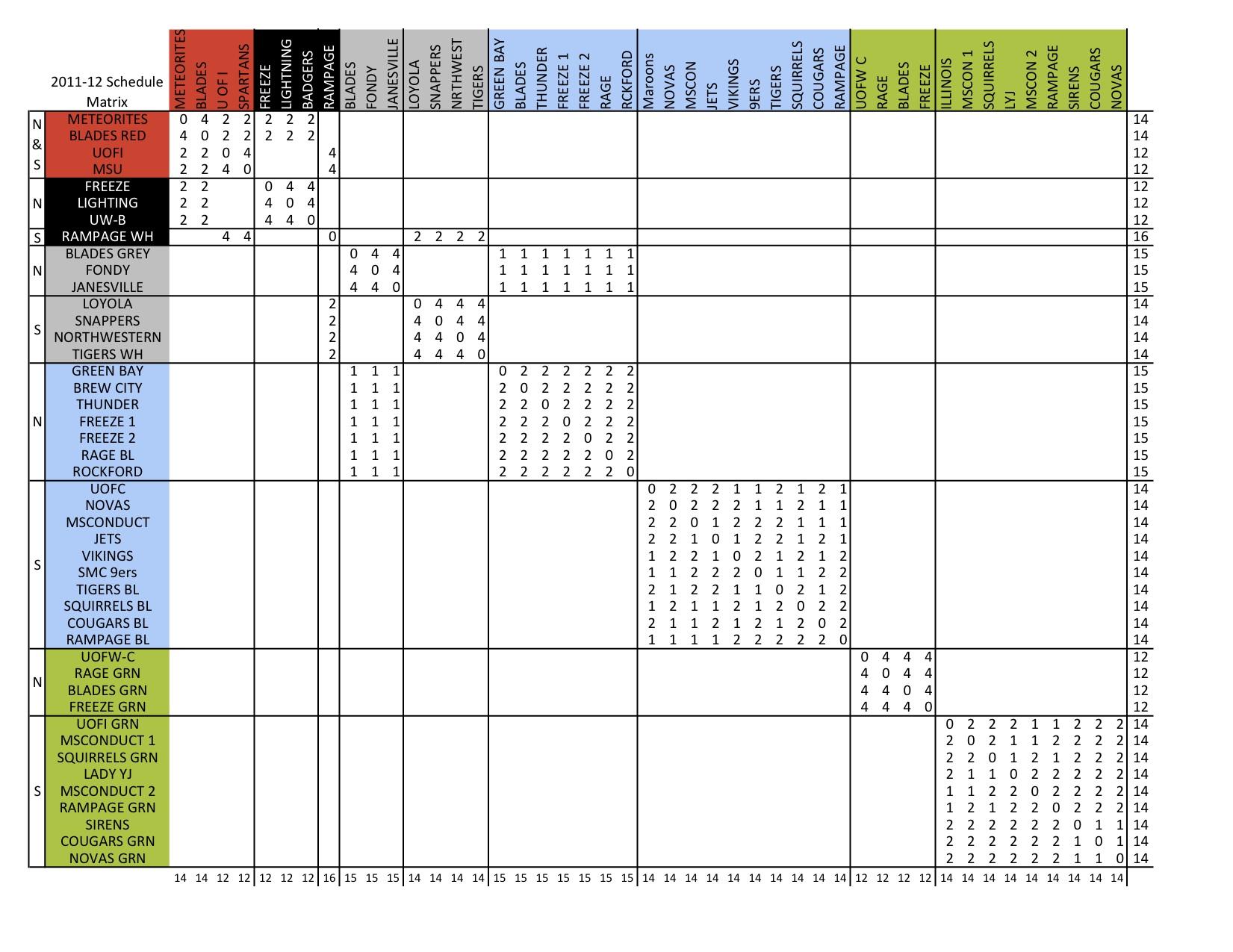 Schedule Matrix Template - Costumepartyrun