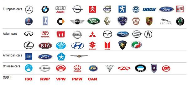 Car Logo Names Animated Logo Video Tools at wwwassuredprofits - resume names