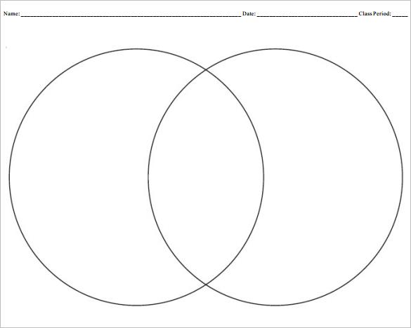 venn diagram online venny