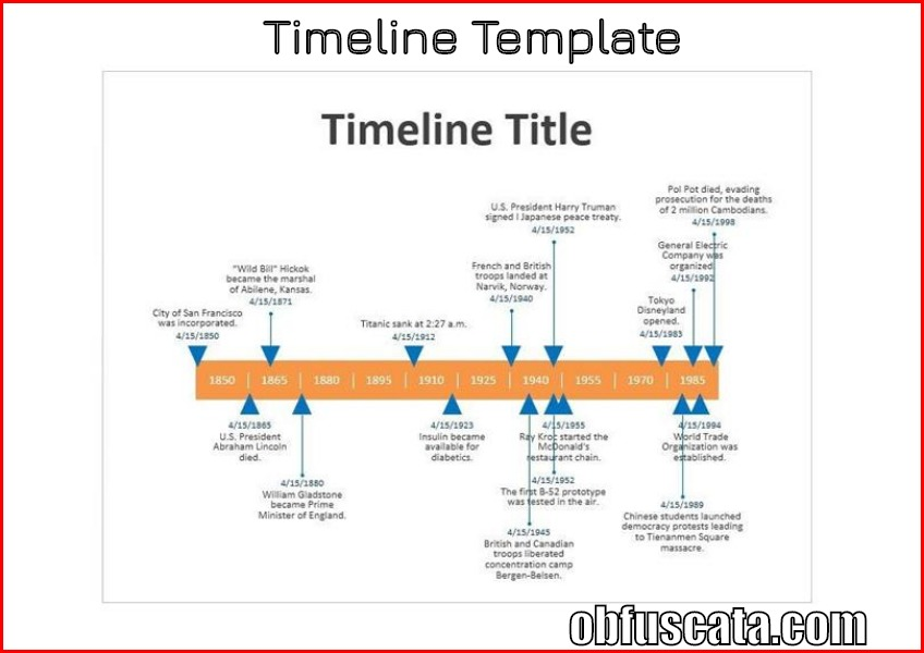 What is a Timeline Template? - timeline template for student