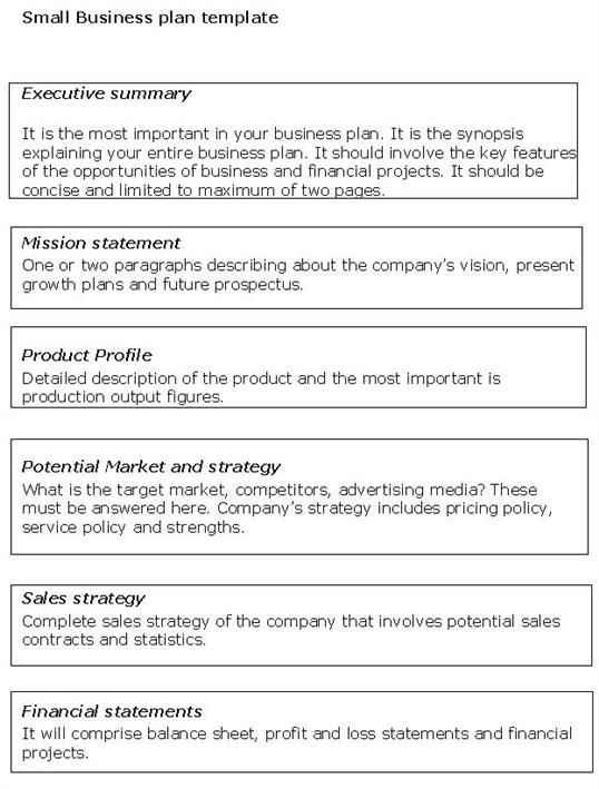 What is a Business Plan Template?