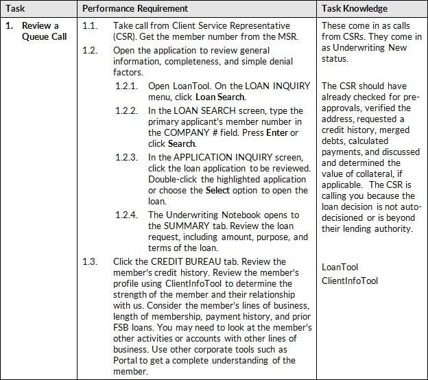 job task analysis template free 10 sample job analysis