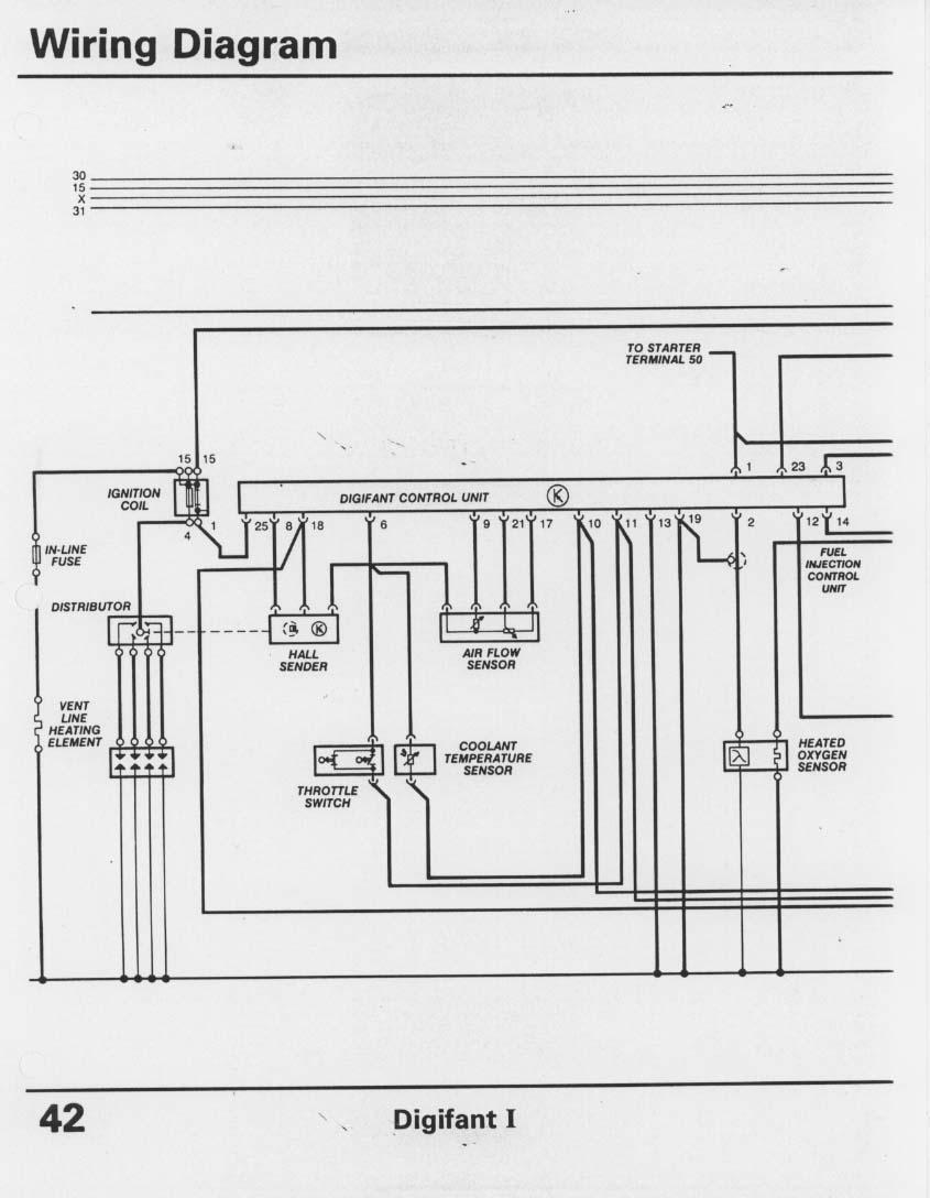 86 vanagon ecu digifant diagram