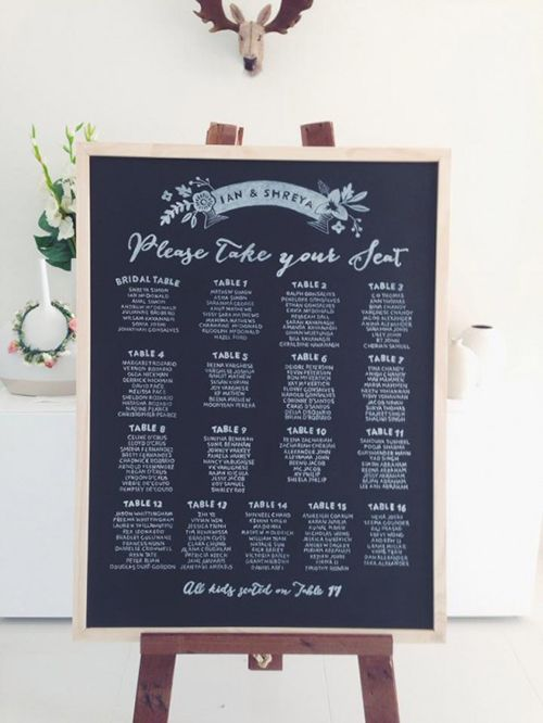 how to make a seating chart for a wedding - Muckgreenidesign