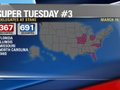 Super Tuesday #3