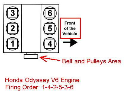 2010 firing order and cylinder locations
