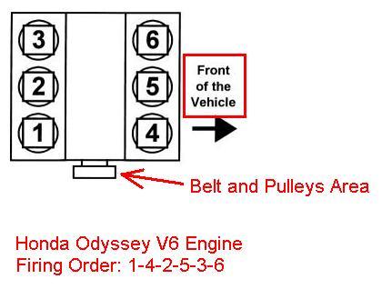 DIY 2007 Honda Odyssey Spark Plug @ 40K miles - Attachments