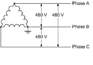 480v 3 phase 3 wire wiring diagram