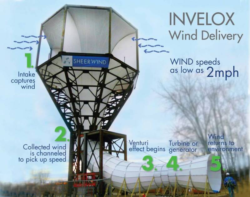 wind turbine diagram how it works images pictures becuo