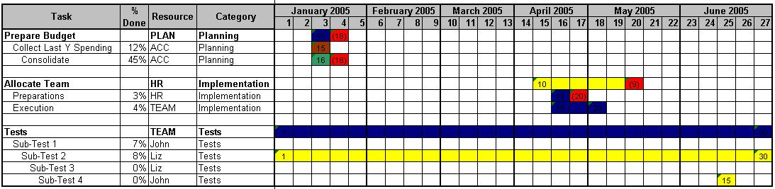 Excel Gantt Charts Custom Gantt Charts Creator For Excel
