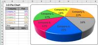 Excel 3-D Pie Charts
