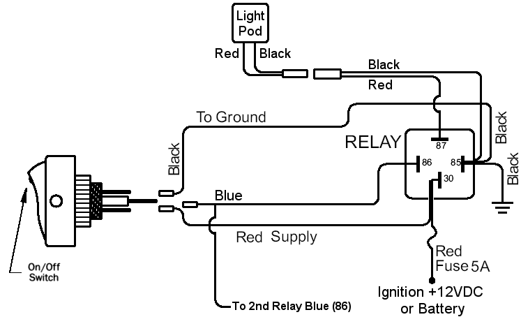 dc lighted switch ledningsdiagram