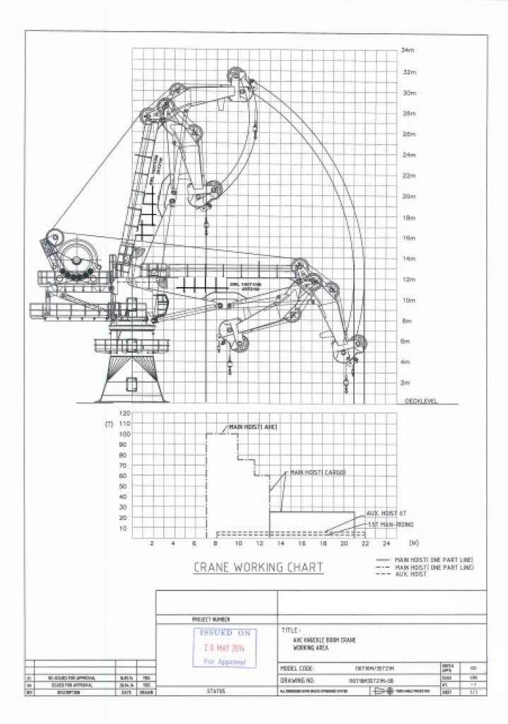 crane inspection diagram