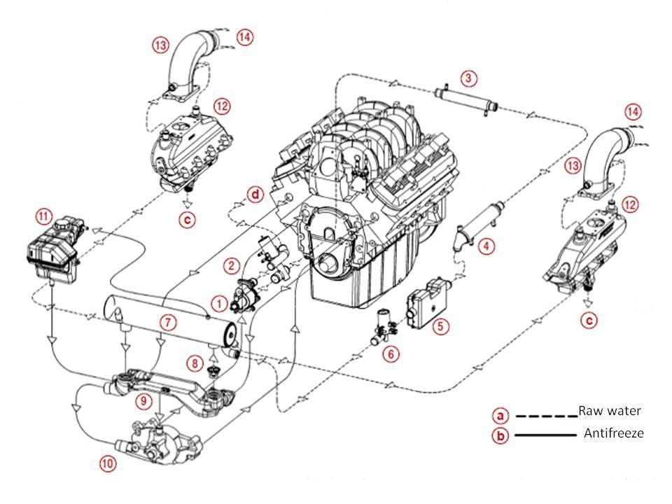 1972 monte carlo wiring diagram manuals pdf