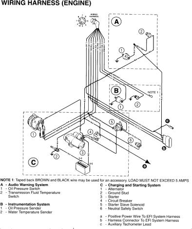 2001 volvo wiring diagram