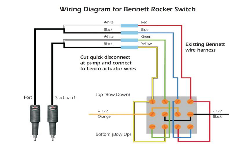 Bennett Trim Tab Rocker Switch Wiring Diagram - 7tsamzp
