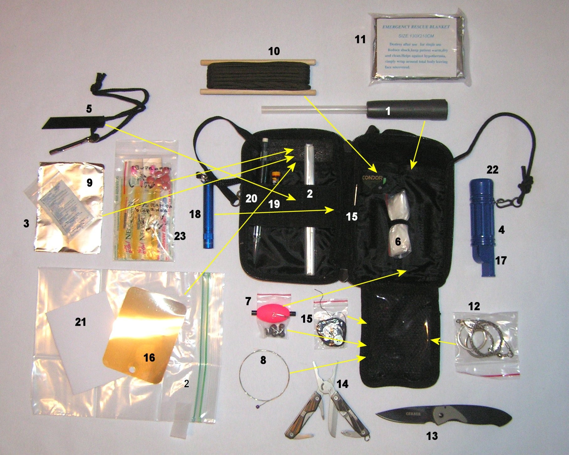 Making The Ultimate Survival Kit Off The Grid News