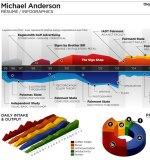 Infographic Creative Resume