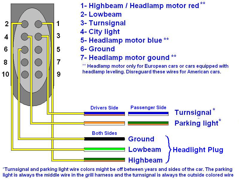 Ford Hid Headlights Wiring Diagram Wiring Schematic Diagram