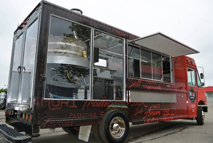 How to Write Food Truck Business Plan - Sample, Template from OGScapital - food truck business plan