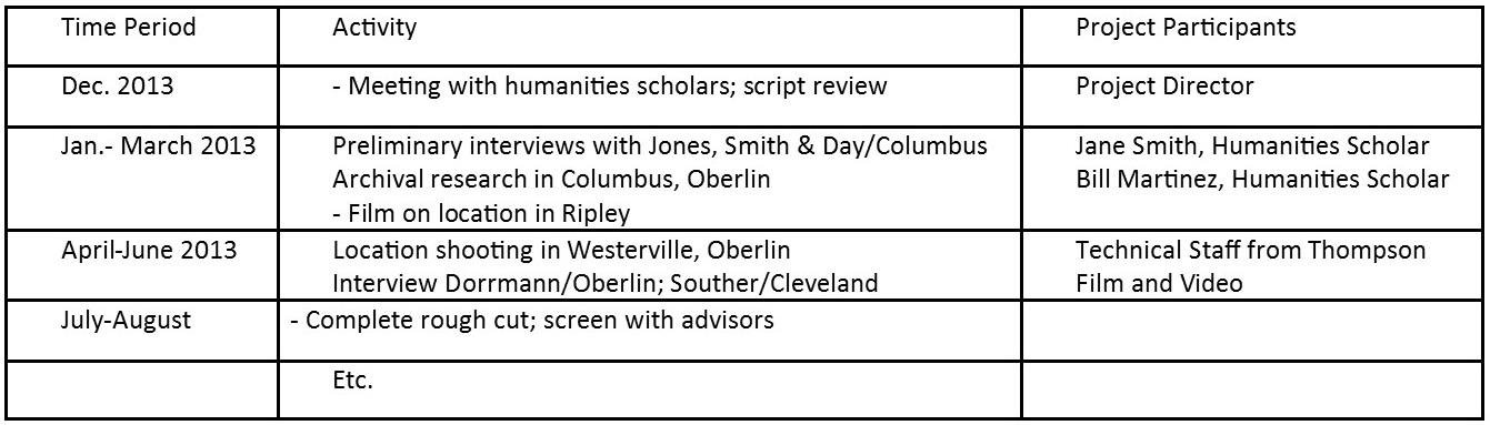 Application Information - Ohio Humanities