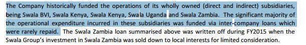 Swala Energy loans