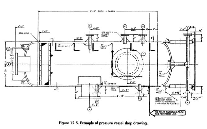 Pressure Vessels \u2013 Shop Drawings Oil  Gas Process Engineering