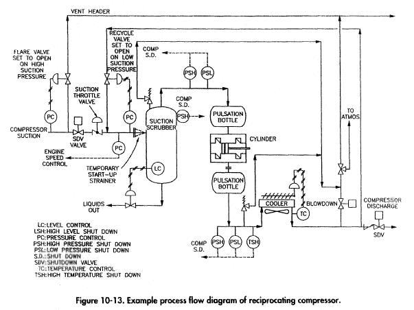 reciprocating pump schematic diagram