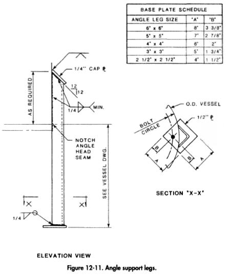 Pressure Vessels Ladder and Platform Oil and Gas Separator