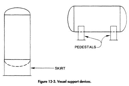 Estimating Pressure Vessels Weights Oil and Gas Separator