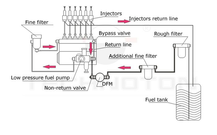 gas pulse meter wiring diagram