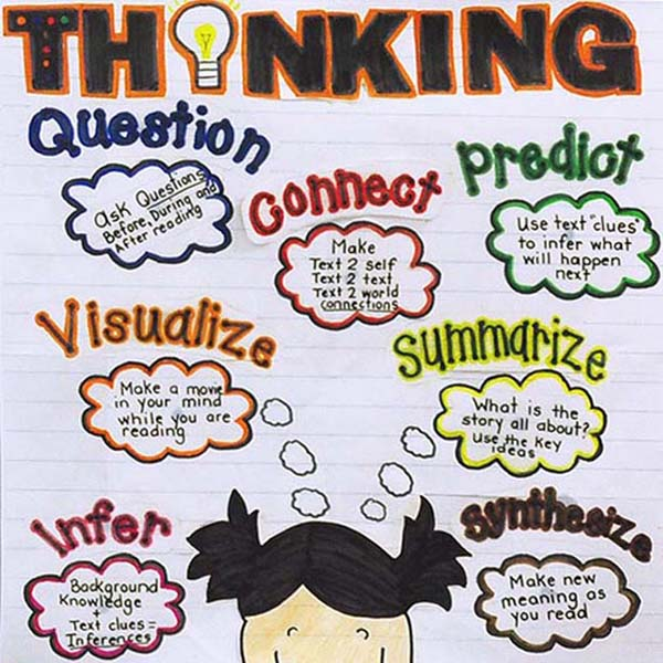 anchor charts for reading comprehension - Heartimpulsar