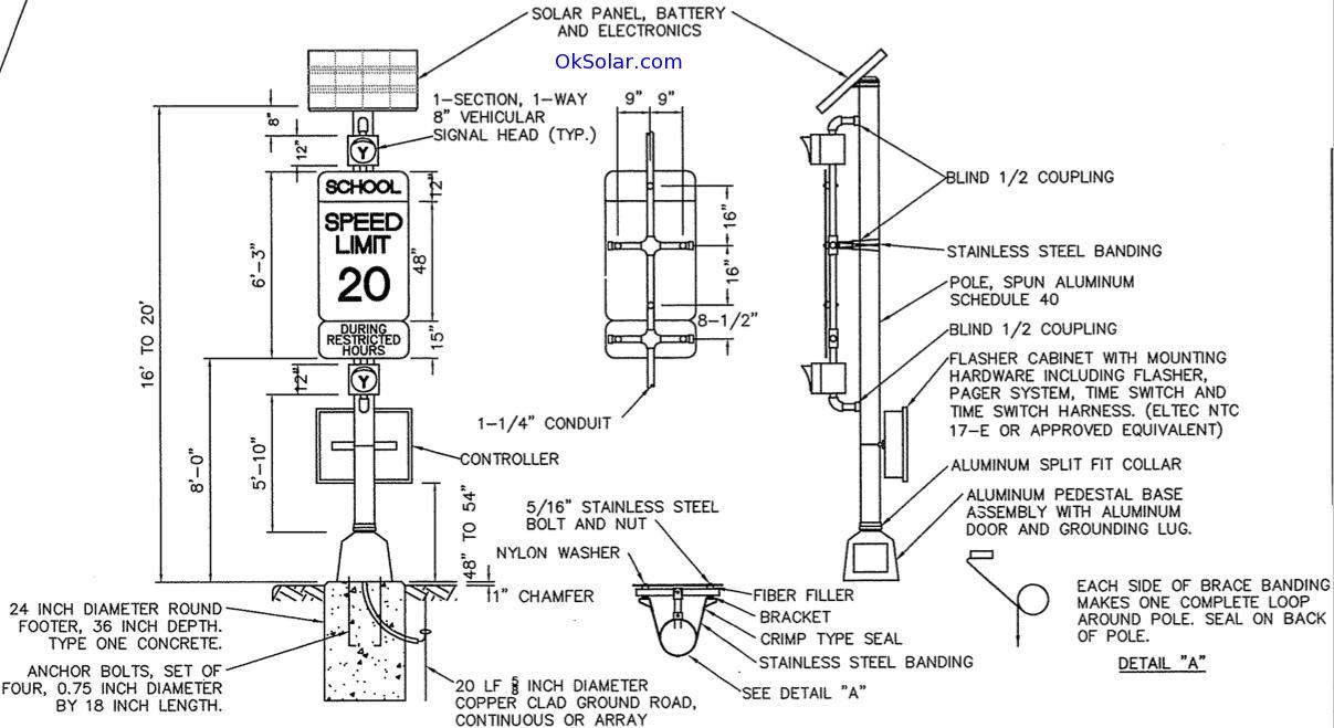 Solar School Warning Signals Manufacturer Distributor