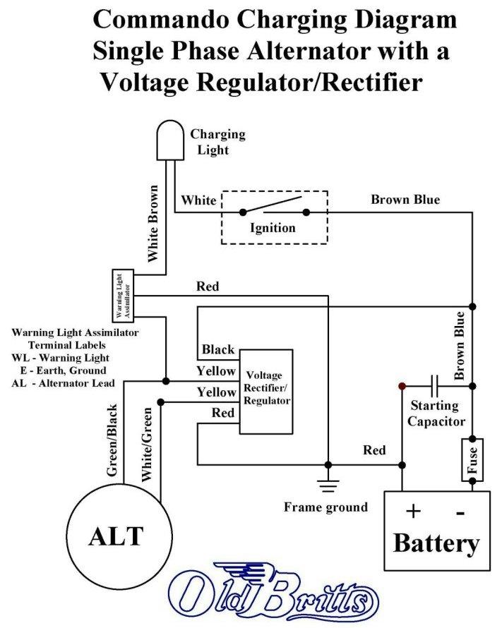 norton commando mk3 wiring diagram