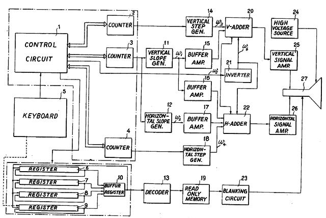 conceptual block diagram of descal calculator