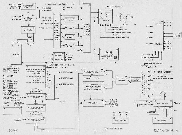scientificcalculatorcircuitboardmadeinchina