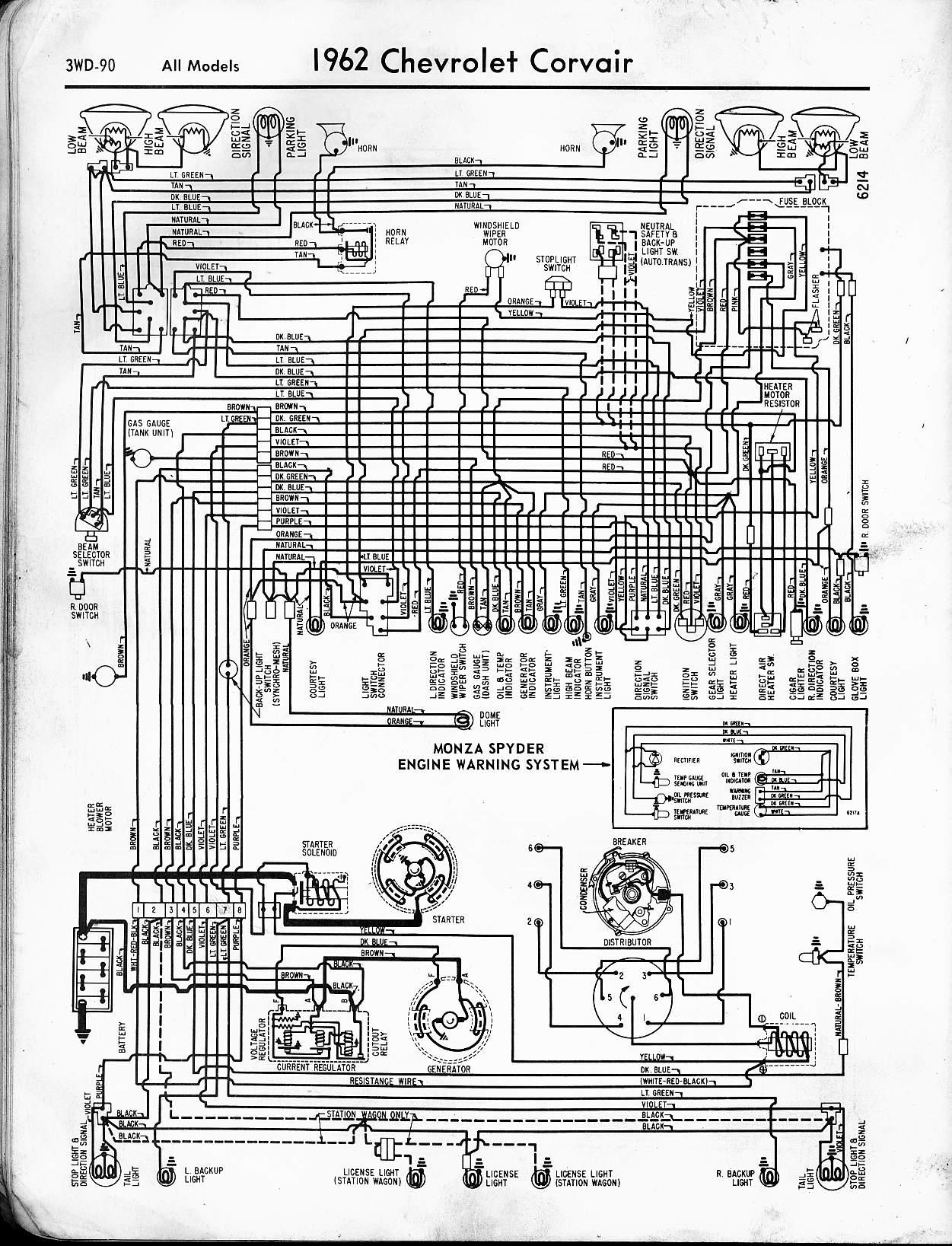 1965 corvair wiring diagram schematic