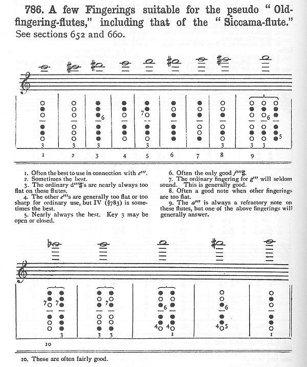 oldfingjpg - flute fingering chart