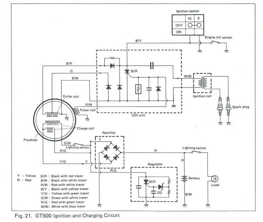 Suzuki Cdi Diagram Wiring Schematic Diagram