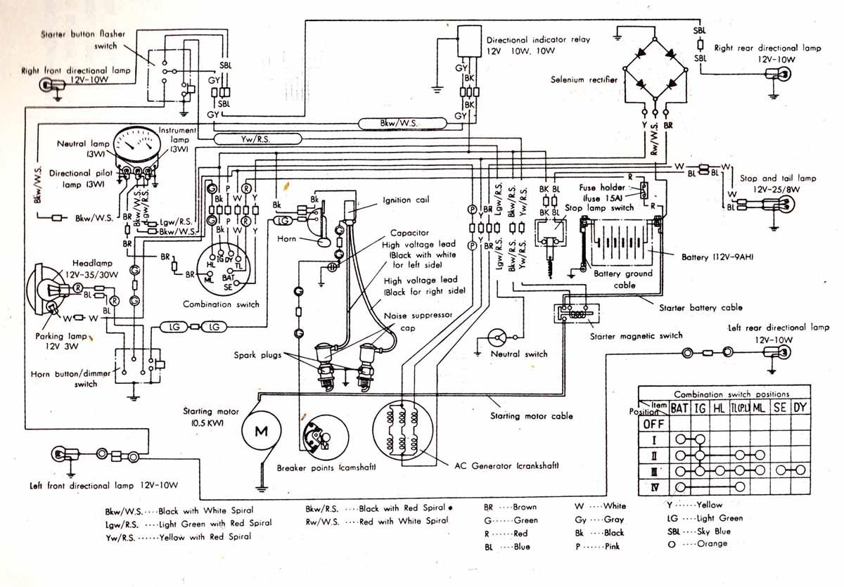 honda cl160 electrical wiring diagram